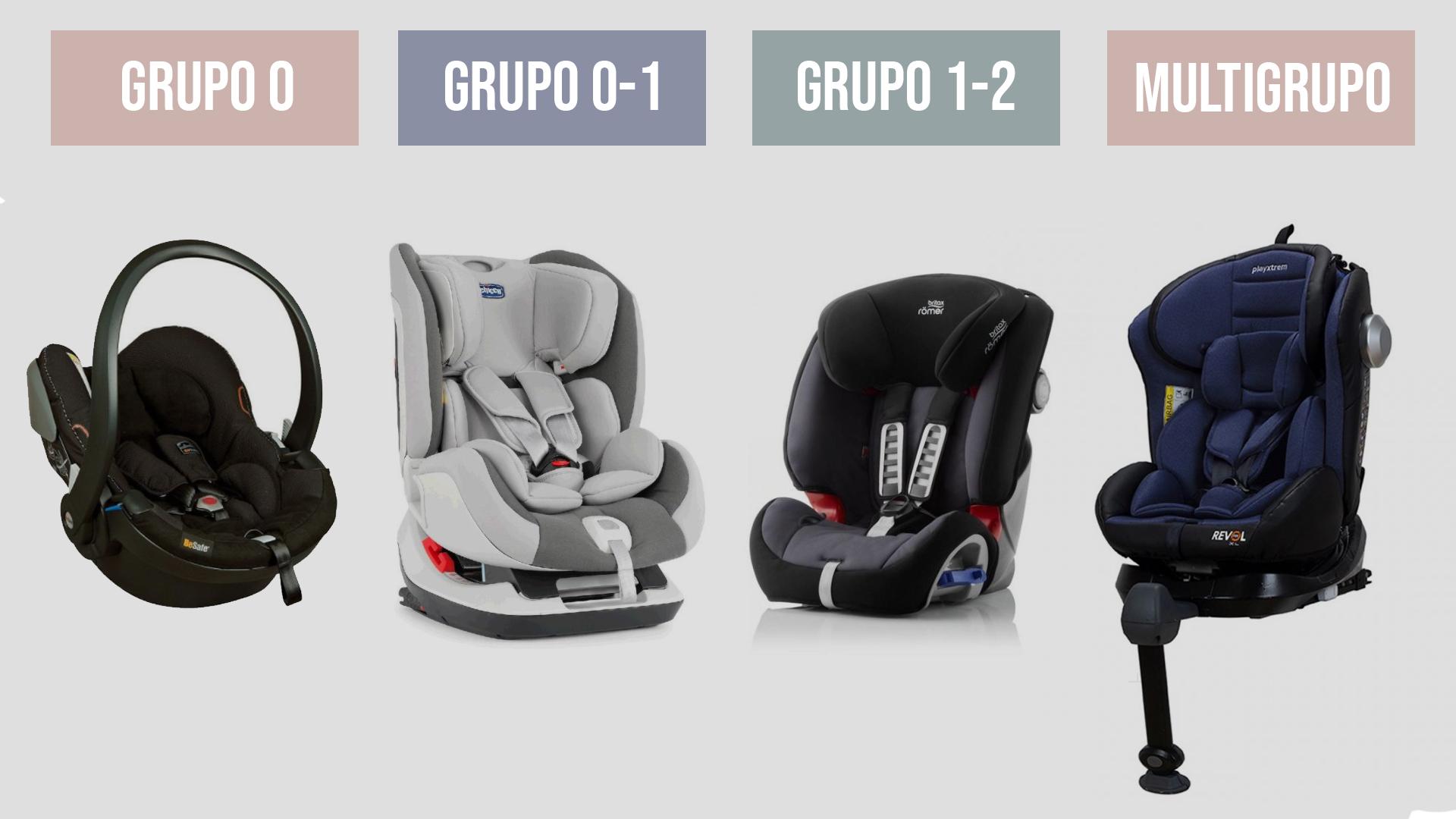 Ejemplos de diferentes grupos de sillas